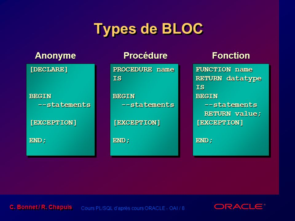 Types de BLOC Anonyme Procédure Fonction [DECLARE] BEGIN --statements
